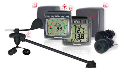 Tacktick T104 Log, Echolot-, Wind- und NMEA System